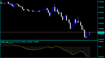 Whatsthe relation between daily range and pivot point forex