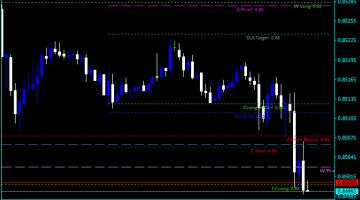 Tradingview forex screener custom indicator