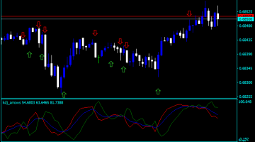 Forex Candle Power Indicator