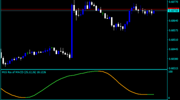 Forex Martin Stochastic Indicator