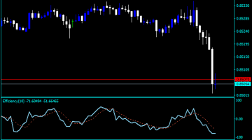 Forex Marvin Non Repaint Indicator