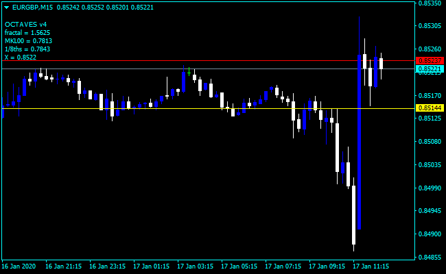 Octave forex