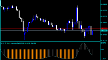 Forex RSX No Repaint Indicator