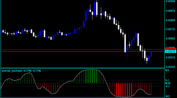 Forex Stochastic Premier Indicator