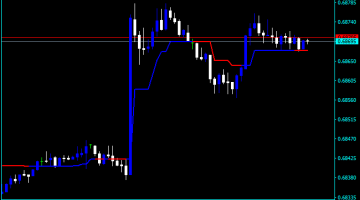 Forex Thierry RSI Indicator