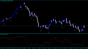 Forex Tux Scalper Indicator