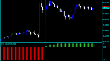Forex Volume Spike Indicator
